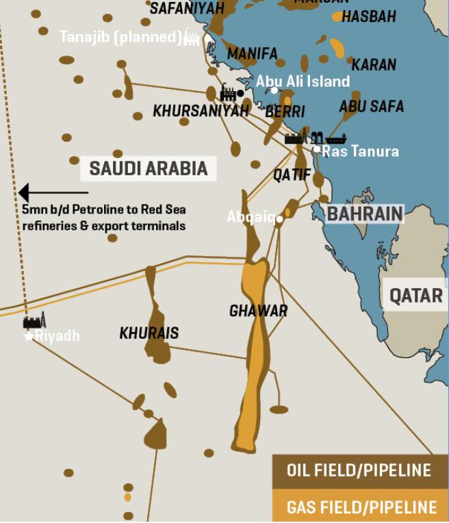 Saudi Arabia Key Offshore Fields