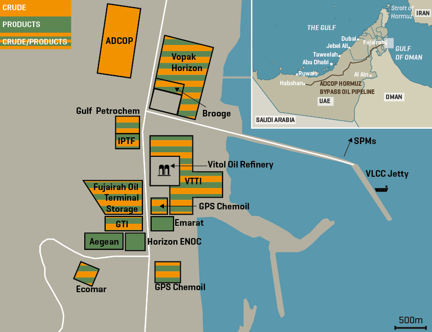 Fujairah Oil Storage Facilities