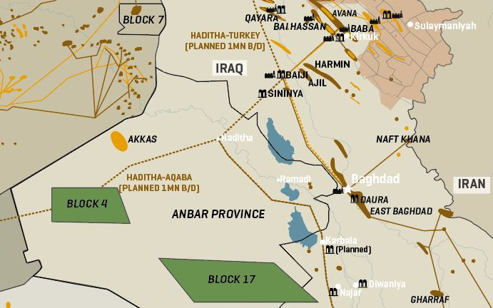 Key Iraq Oil & Gas Infratructure