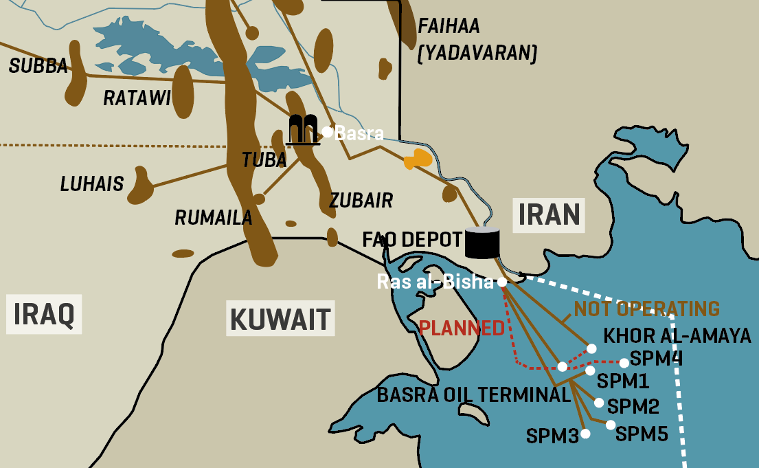 Iraq: Southern Oil Export Infrastructure