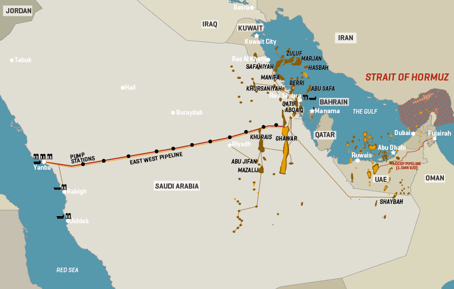 Key Saudi Oil And Gas Infrastructure