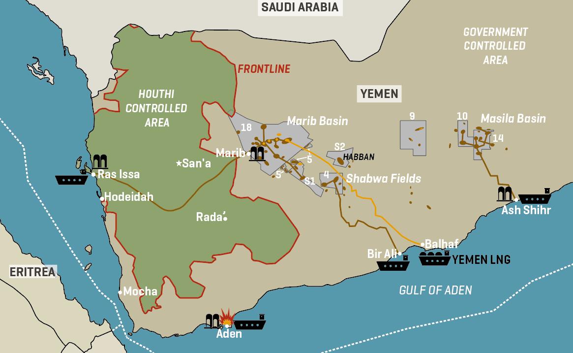 Yemen | MEES on