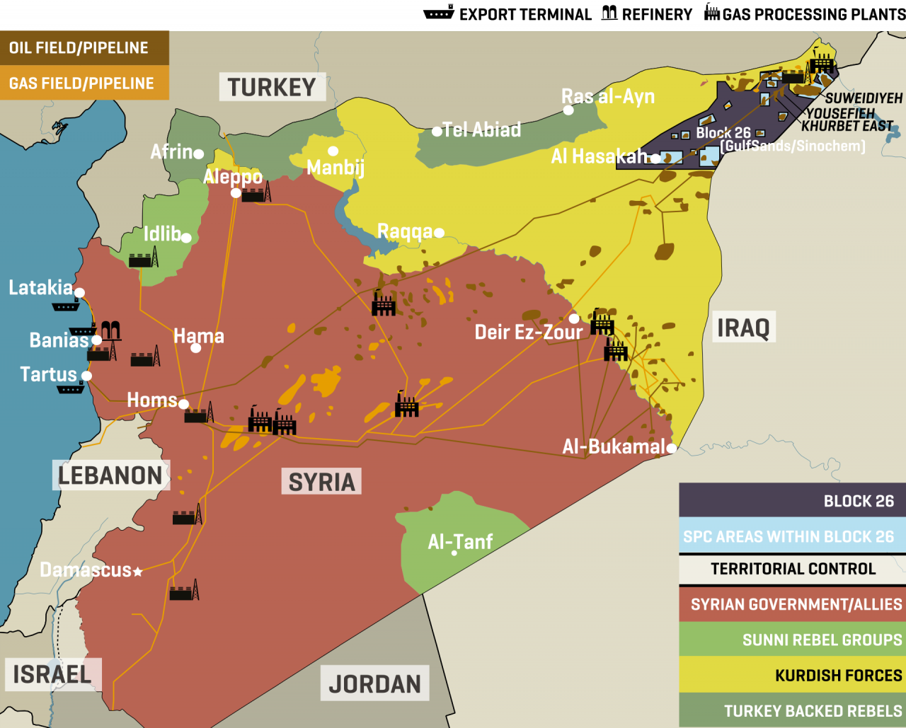 Syria's Oil & Gas Infrastructure