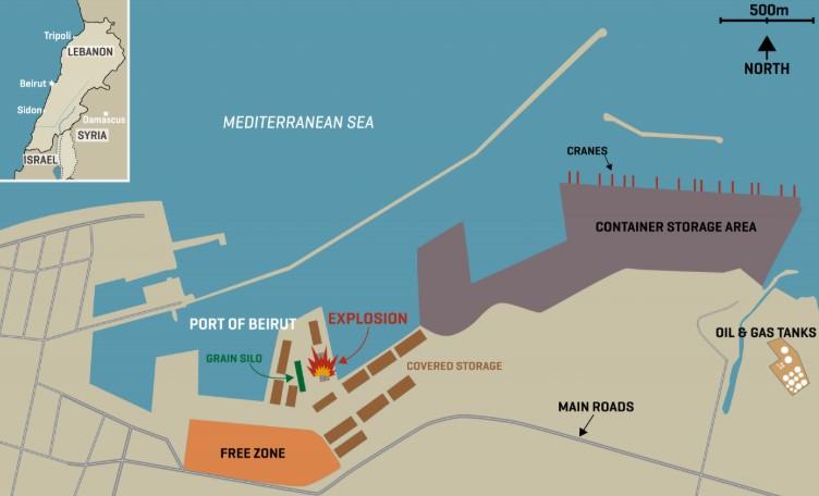Beirut's Port Area