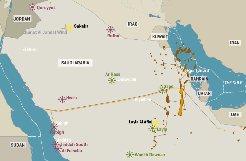 Saudi Arabia's Renewables Projects