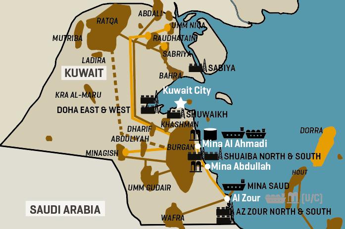 Kuwait's Key Energy Assets