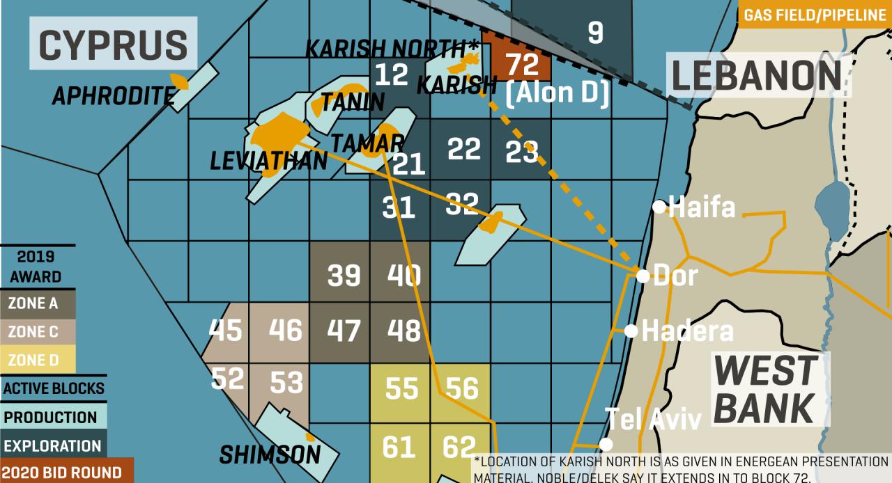 Israel Key Offshore Blocks